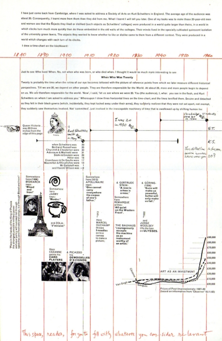 'Kurt Schwitters on a Time Chart'